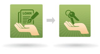 good credit financing